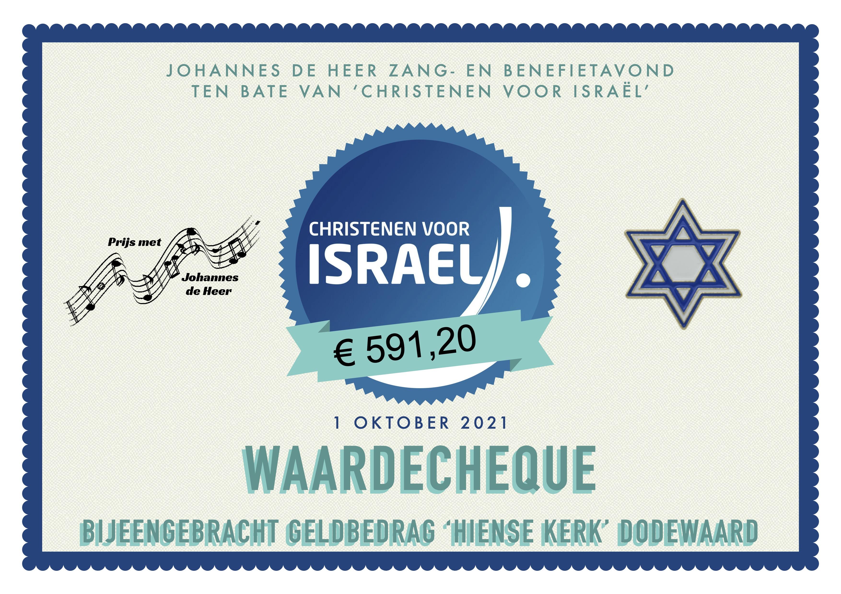 Waardecheque JdH zang en benefietavond Hiense kerk Dodewaard (20 maart 2020)